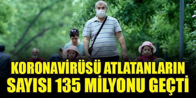 Koronavirüsü atlatanların sayısı 135 milyonu geçti