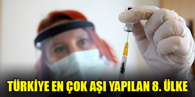 Dünya genelinde 1,28 milyardan fazla doz Kovid-19 aşısı yapıldı