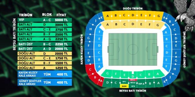 Konyaspor'da kombine fiyatları belli oldu!