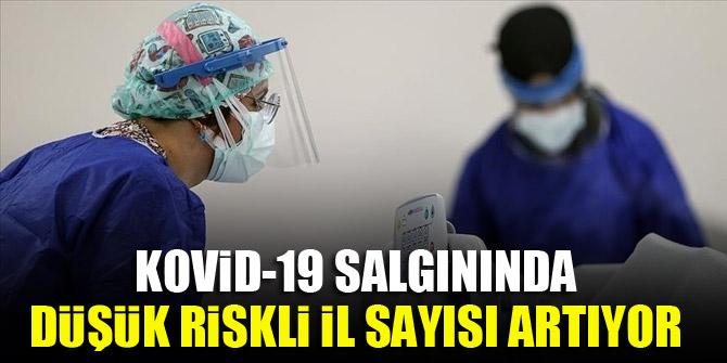 Kovid-19 salgınında düşük riskli il sayısı artıyor