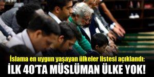 İslam'a en uygun yaşayan ülkeler listesi açıklandı: İlk 40'ta Müslüman ülke yok!