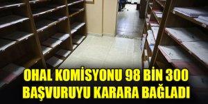 OHAL Komisyonu 98 bin 300 başvuruyu karara bağladı