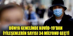 Dünya genelinde Kovid-19'dan iyileşenlerin sayısı 34 milyonu geçti