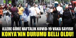İllere göre haftalık Kovid-19 vaka sayısı! Konya'nın durumu belli oldu!