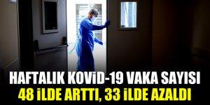 Haftalık Kovid-19 vaka sayısı 48 ilde arttı, 33 ilde azaldı