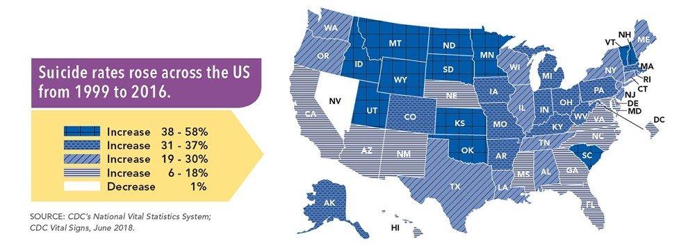 ABD'de intihar vakalarında %30'a varan artış yaşandı