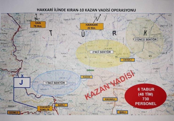 """Şırnak'ta """"Kıran-9"""", Hakkari'de """"Kıran-10"""" operasyonları başlatıldı"""