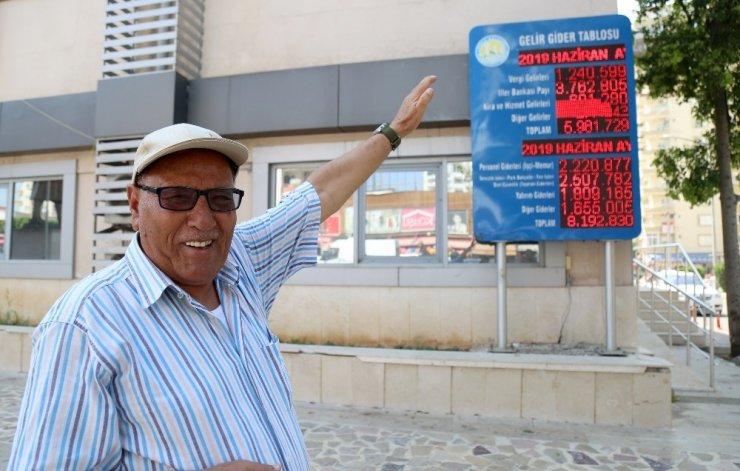 Mezitli Belediyesi 3 yıllık gelir tablosunu yayınladı