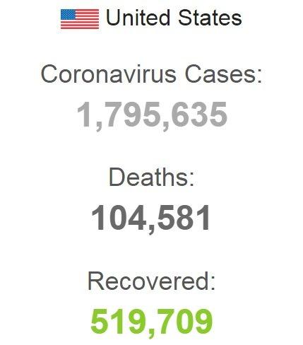 ABD'de kabus sürüyor! Ölü sayısı 105 bine yaklaştı