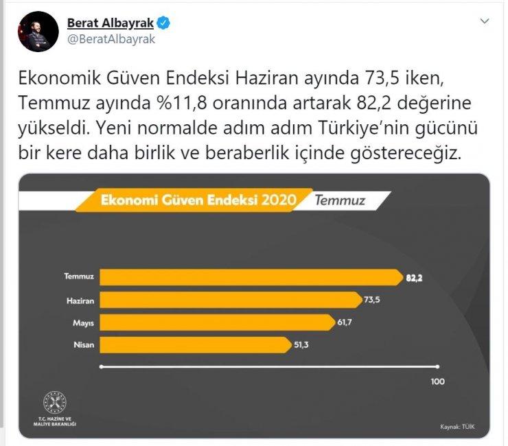Bakan Albayrak: Türkiye'nin gücünü birlik ve beraberlik içinde göstereceğiz