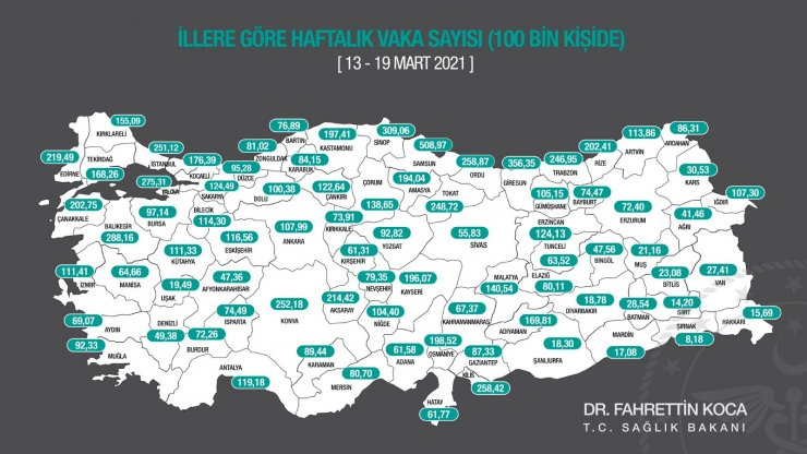 Çanakkale'de koronavirüs vaka sayısında tedirgin eden artış