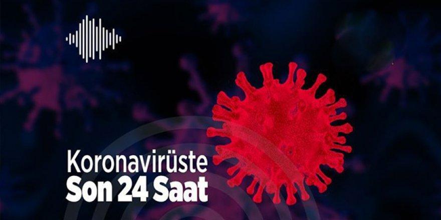Koronavirüste son 24 saat (09 Nisan 2020)